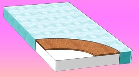 Матрас  Снежный кокос, 190х90х8 см, экологически чистый матрас для детских и подростковых кроватей от 3-х лет до 16, матрас для кроватей МДФ, кокосовый матрас, детский матрас купить, матрас для подростковой кровати